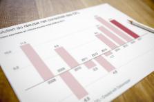 Avec une perte nette de 13,9 millions d'euros, CFL Multimodal apparaît comme «un problème» selon les termes de Jeannot Waringo, président du conseil d'administration des CFL