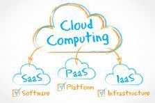 Selon les résultats d'une enquête réalisée par le Cloud Industry Forum en juin 2017, 88% des entreprises utilisent des technologies de Cloud computing.