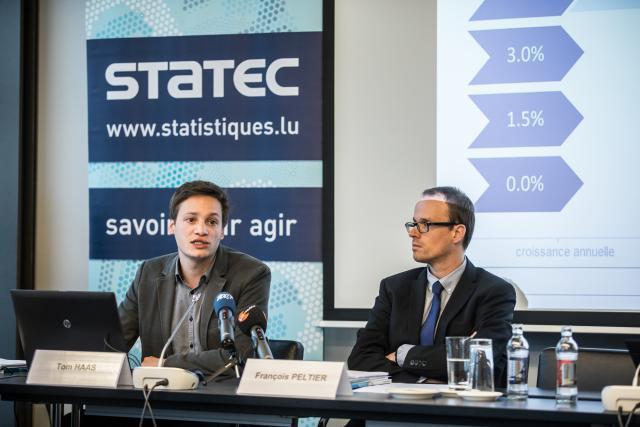 «La valeur ajoutée des activités financières et d'assurance stagne (au 1er trimestre 2018) par rapport au trimestre précédent», indique le Statec dans un communiqué.